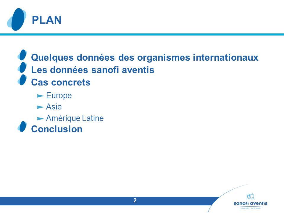 2 PLAN Quelques données des organismes internationaux Les données sanofi aventis Cas concrets Europe Asie Amérique Latine Conclusion