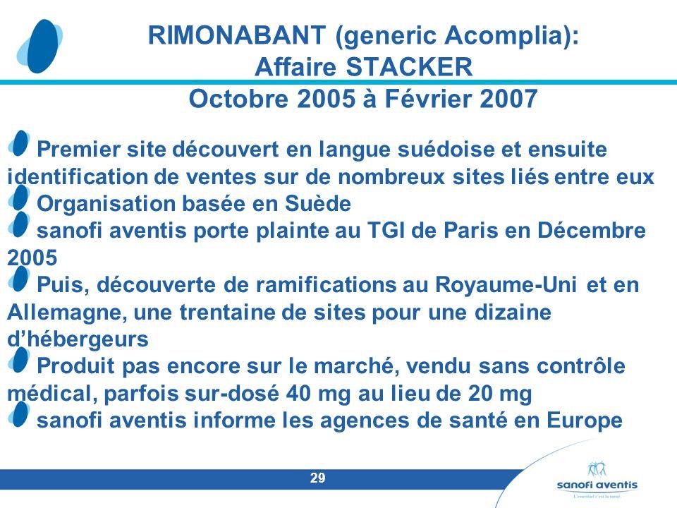 29 RIMONABANT (generic Acomplia): Affaire STACKER Octobre 2005 à Février 2007 Premier site découvert en langue suédoise et ensuite identification de v
