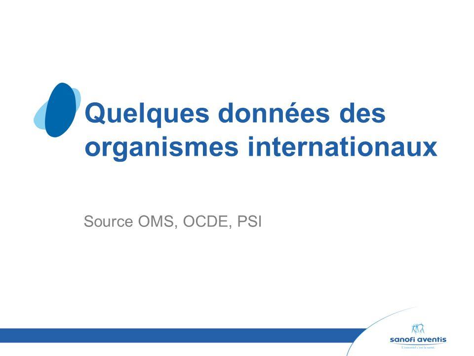 Quelques données des organismes internationaux Source OMS, OCDE, PSI