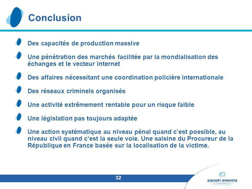 32 Conclusion Des capacités de production massive Une pénétration des marchés facilitée par la mondialisation des échanges et le vecteur internet Des
