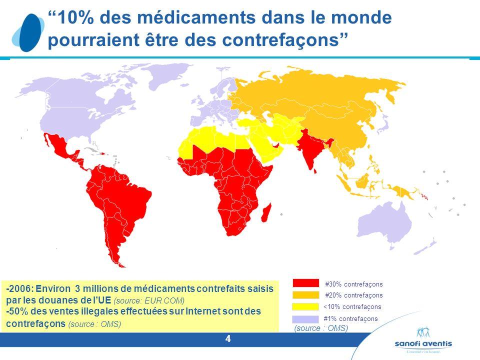 4 10% des médicaments dans le monde pourraient être des contrefaçons #30% contrefaçons #20% contrefaçons <10% contrefaçons #1% contrefaçons -2006: Env