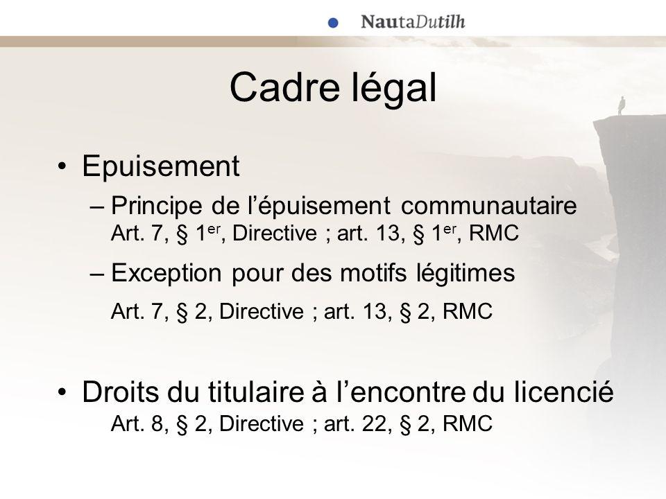 Cadre légal Epuisement –Principe de lépuisement communautaire Art. 7, § 1 er, Directive ; art. 13, § 1 er, RMC –Exception pour des motifs légitimes Ar