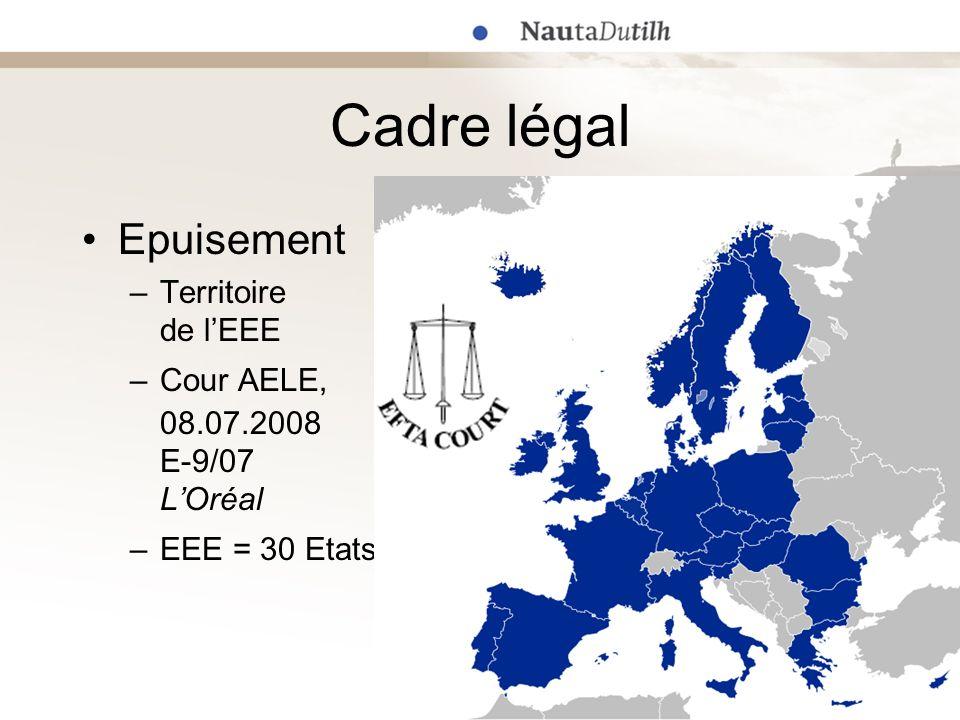 Cadre légal Epuisement –Territoire de lEEE –Cour AELE, 08.07.2008 E-9/07 LOréal –EEE = 30 Etats