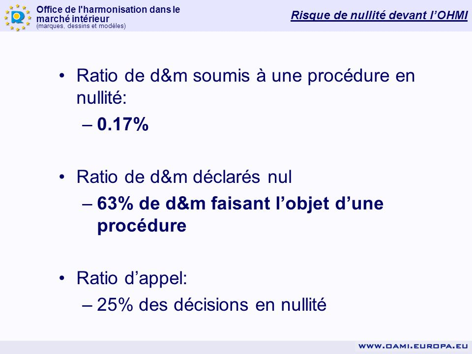 Office de l'harmonisation dans le marché intérieur (marques, dessins et modèles) Risque de nullité devant lOHMI Ratio de d&m soumis à une procédure en