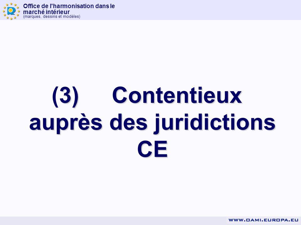 Office de l'harmonisation dans le marché intérieur (marques, dessins et modèles) 3) Contentieux auprès des juridictions CE (3) Contentieux auprès des