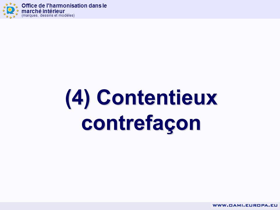 Office de l'harmonisation dans le marché intérieur (marques, dessins et modèles) (4) Contentieux contrefaçon