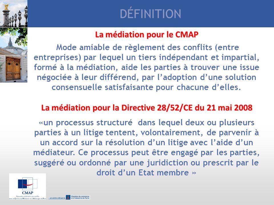 DÉFINITION La médiation pour le CMAP Mode amiable de règlement des conflits (entre entreprises) par lequel un tiers indépendant et impartial, formé à