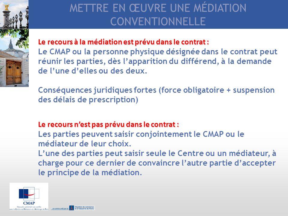 METTRE EN ŒUVRE UNE MÉDIATION CONVENTIONNELLE Le recours à la médiation est prévu dans le contrat : Le CMAP ou la personne physique désignée dans le c