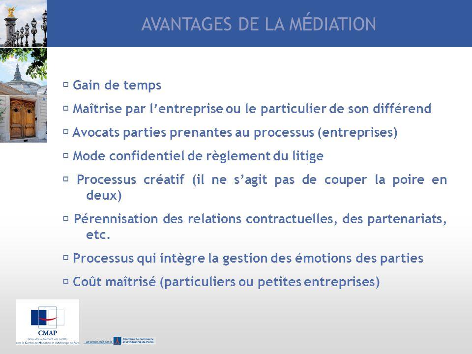 AVANTAGES DE LA M É DIATION Gain de temps Maîtrise par lentreprise ou le particulier de son différend Avocats parties prenantes au processus (entrepri