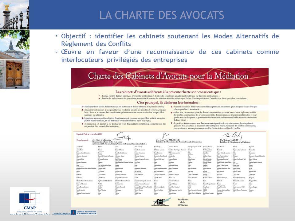 LA CHARTE DES AVOCATS Objectif : identifier les cabinets soutenant les Modes Alternatifs de Règlement des Conflits Œuvre en faveur dune reconnaissance