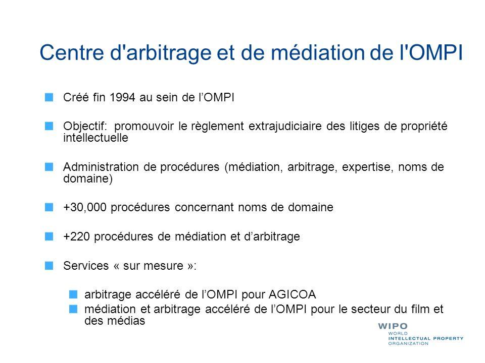Centre d'arbitrage et de médiation de l'OMPI Créé fin 1994 au sein de lOMPI Objectif: promouvoir le règlement extrajudiciaire des litiges de propriété