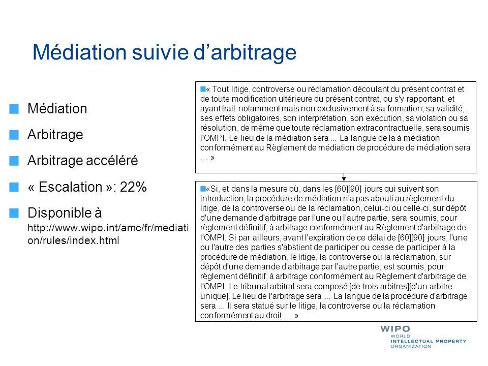 Médiation suivie darbitrage Médiation Arbitrage Arbitrage accéléré « Escalation »: 22% Disponible à http://www.wipo.int/amc/fr/mediati on/rules/index.