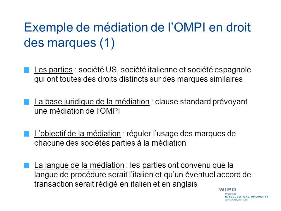 Exemple de médiation de lOMPI en droit des marques (1) Les parties : société US, société italienne et société espagnole qui ont toutes des droits dist