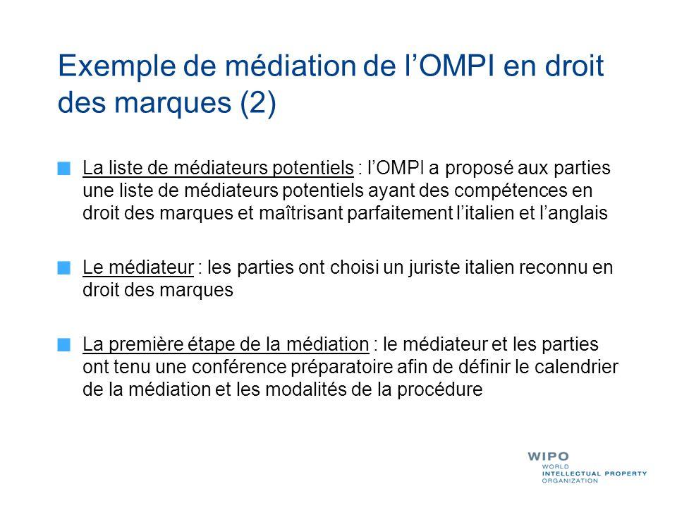 Exemple de médiation de lOMPI en droit des marques (2) La liste de médiateurs potentiels : lOMPI a proposé aux parties une liste de médiateurs potenti