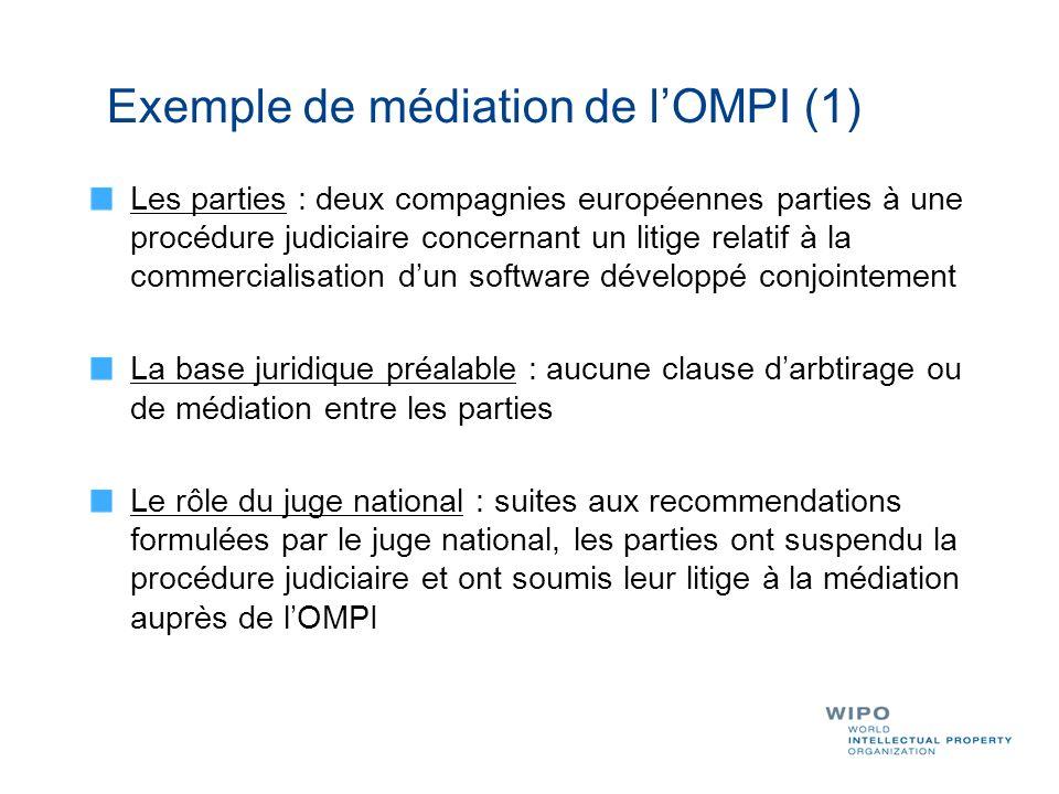 Exemple de médiation de lOMPI (1) Les parties : deux compagnies européennes parties à une procédure judiciaire concernant un litige relatif à la comme