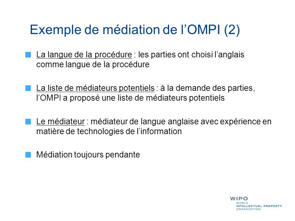 Exemple de médiation de lOMPI (2) La langue de la procédure : les parties ont choisi langlais comme langue de la procédure La liste de médiateurs pote