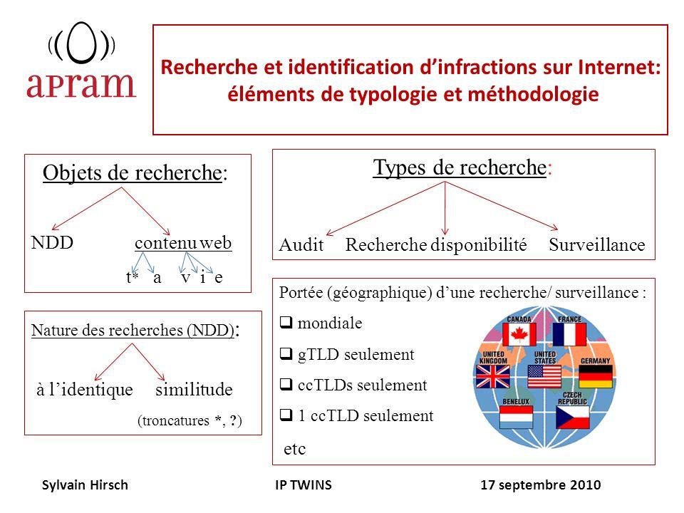 Recherche et identification dinfractions sur Internet: éléments de typologie et méthodologie Objets de recherche: NDD contenu web t * a v i e Types de