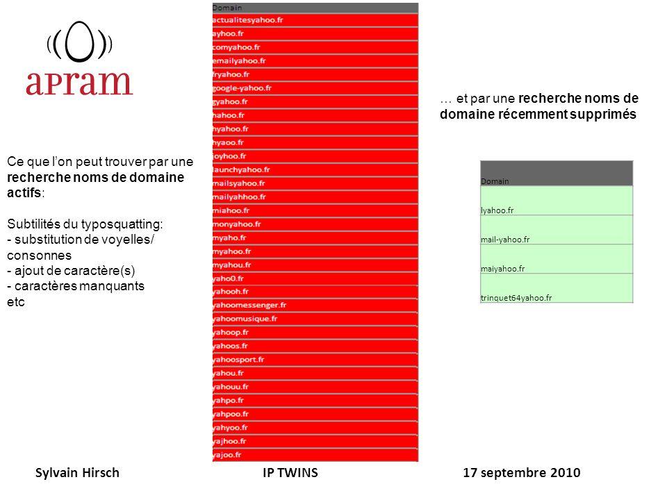 Sylvain Hirsch IP TWINS 17 septembre 2010 Ce que lon peut trouver par une recherche noms de domaine actifs: Subtilités du typosquatting: - substitutio