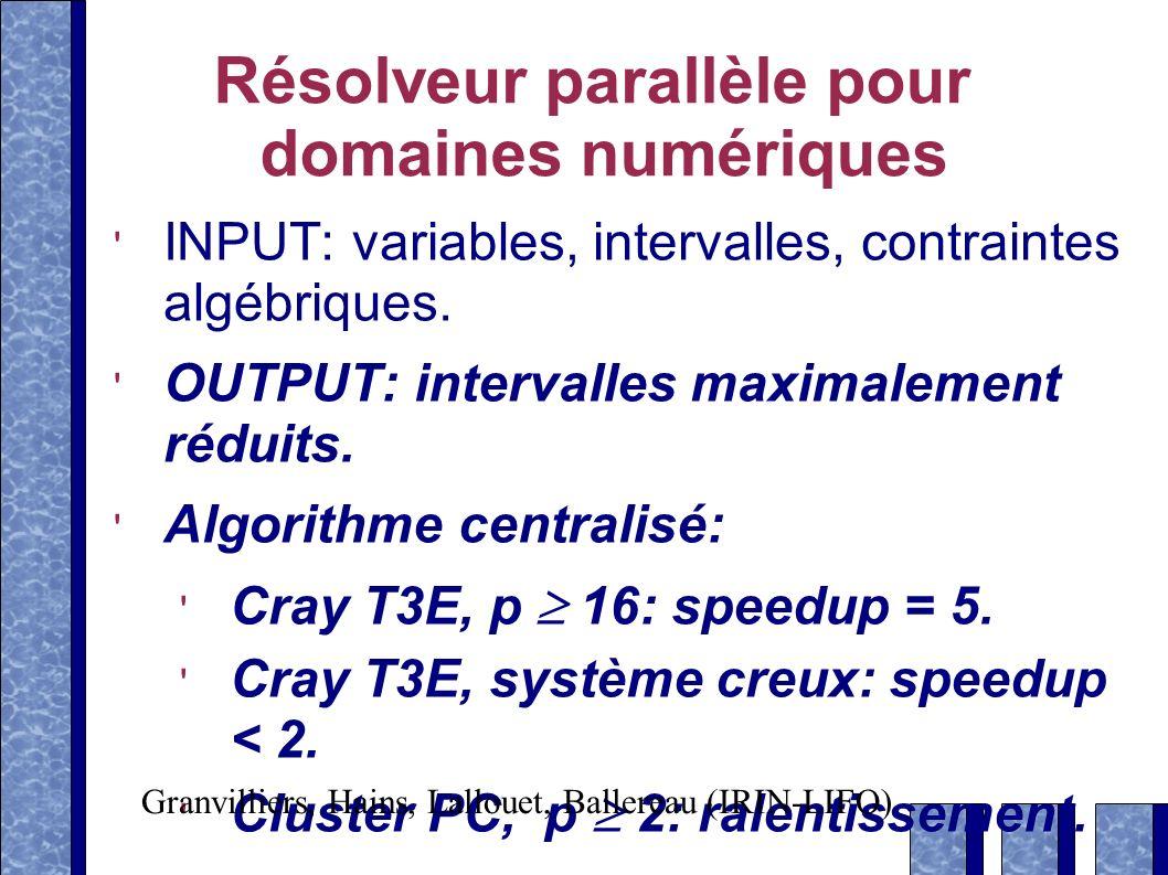 Résolveur parallèle pour domaines numériques INPUT: variables, intervalles, contraintes algébriques.