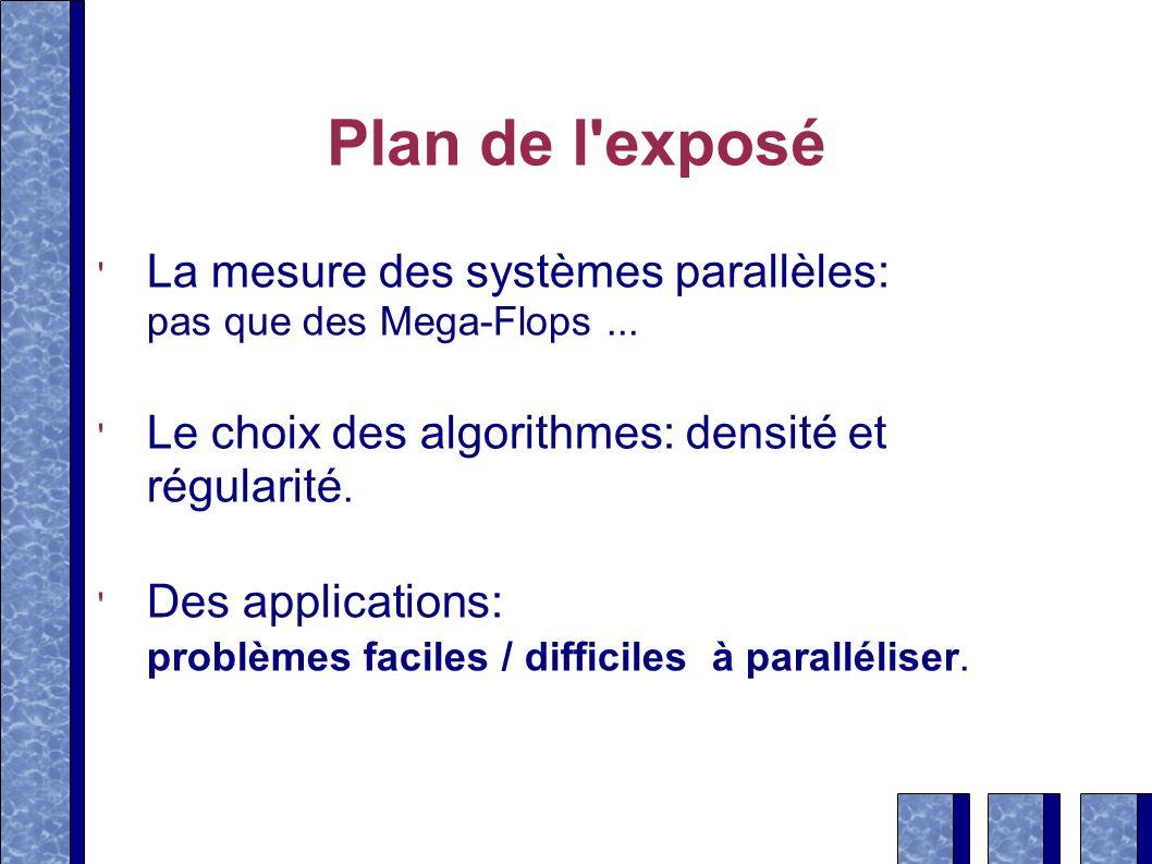 Plan de l exposé La mesure des systèmes parallèles: pas que des Mega-Flops...