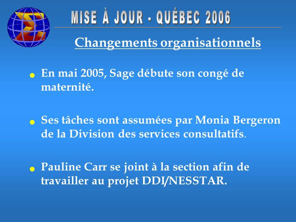 Changements organisationnels En mai 2005, Sage débute son congé de maternité. Ses tâches sont assumées par Monia Bergeron de la Division des services