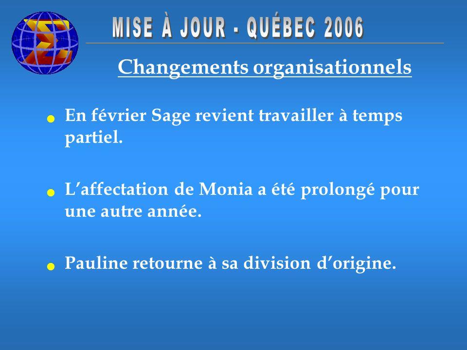 Changements organisationnels En février Sage revient travailler à temps partiel. Laffectation de Monia a été prolongé pour une autre année. Pauline re