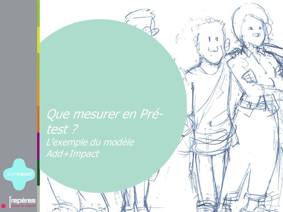 Que mesurer en Pré- test Lexemple du modèle Add+Impact