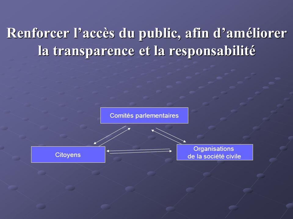 Renforcer laccès du public, afin daméliorer la transparence et la responsabilité Comités parlementaires Citoyens Organisations de la société civile
