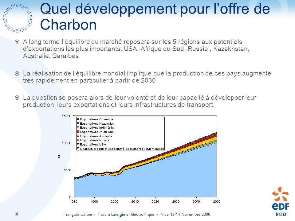 François Cattier - Forum Energie et Géopolitique - Nice 12-14 Novembre 2008 10 Quel développement pour loffre de Charbon A long terme léquilibre du ma