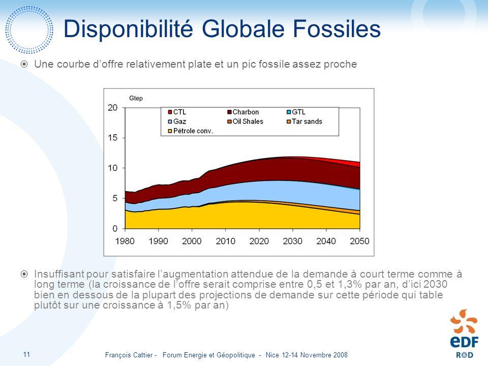 François Cattier - Forum Energie et Géopolitique - Nice 12-14 Novembre 2008 11 Disponibilité Globale Fossiles Une courbe doffre relativement plate et