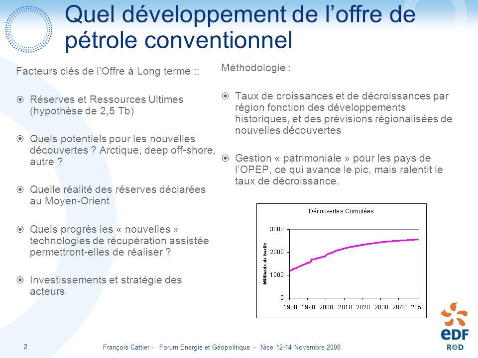 François Cattier - Forum Energie et Géopolitique - Nice 12-14 Novembre 2008 2 Quel développement de loffre de pétrole conventionnel Méthodologie : Tau