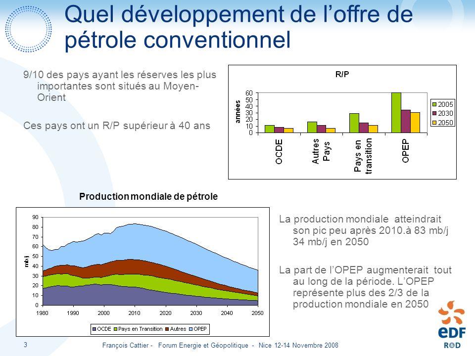 François Cattier - Forum Energie et Géopolitique - Nice 12-14 Novembre 2008 3 Quel développement de loffre de pétrole conventionnel La production mond
