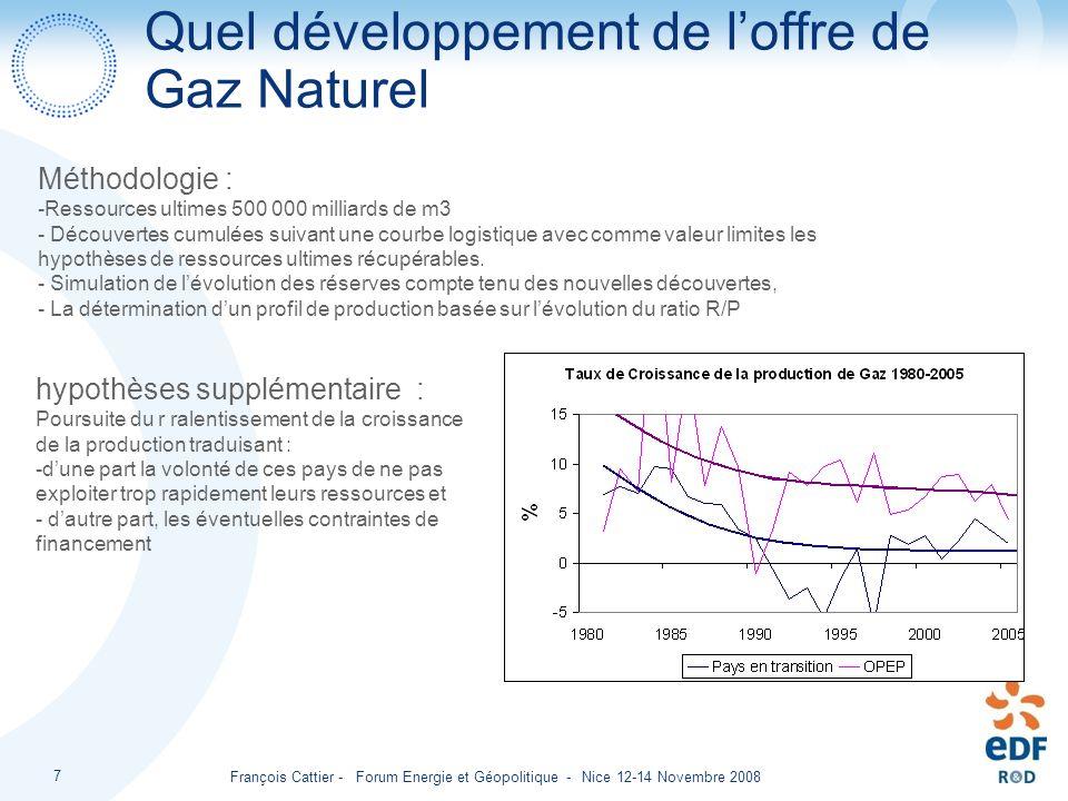 François Cattier - Forum Energie et Géopolitique - Nice 12-14 Novembre 2008 7 Quel développement de loffre de Gaz Naturel Méthodologie : -Ressources u