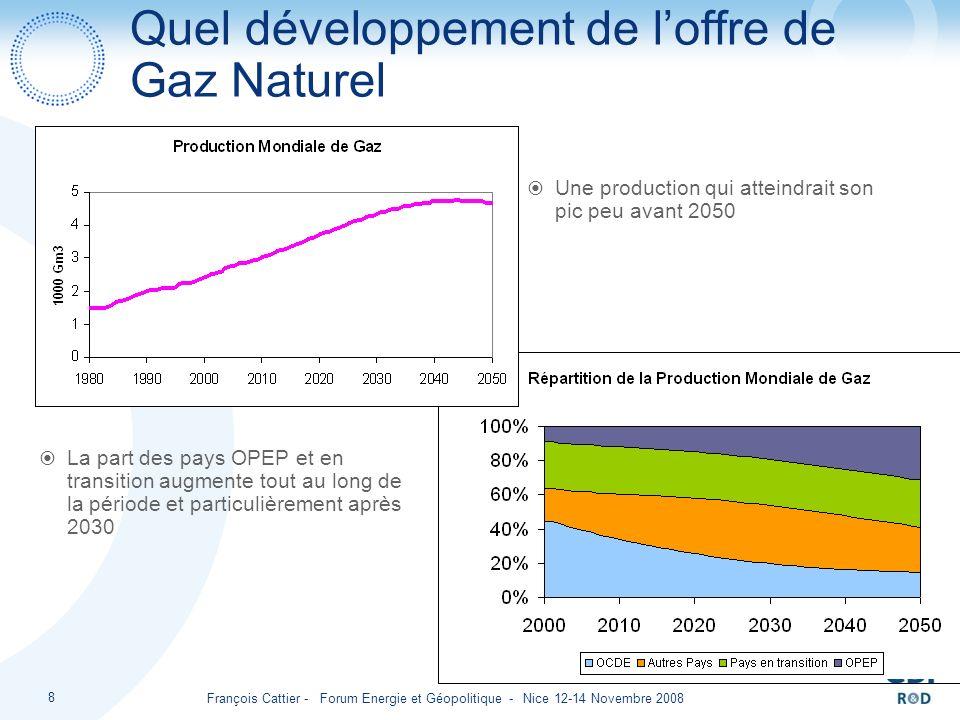 François Cattier - Forum Energie et Géopolitique - Nice 12-14 Novembre 2008 8 Quel développement de loffre de Gaz Naturel Une production qui atteindra