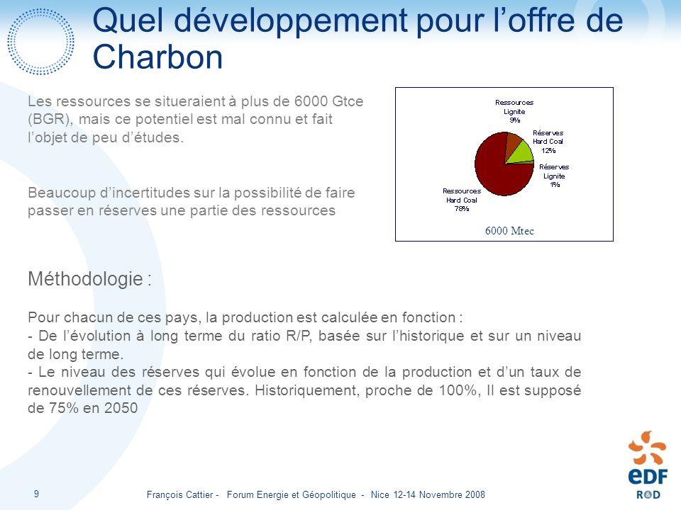 François Cattier - Forum Energie et Géopolitique - Nice 12-14 Novembre 2008 9 Quel développement pour loffre de Charbon Méthodologie : Pour chacun de