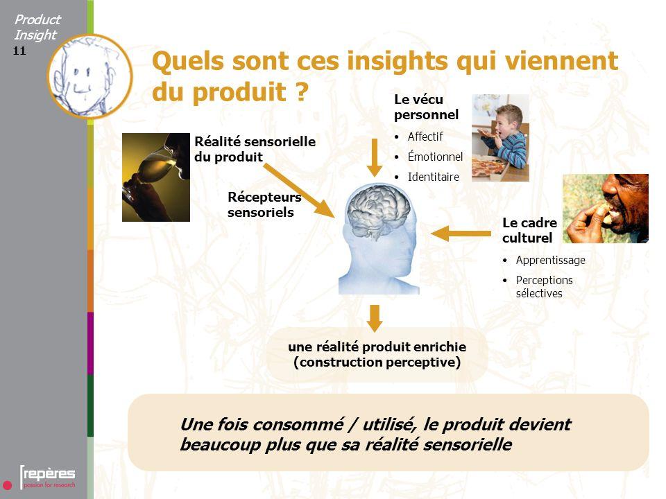 11 Une fois consommé / utilisé, le produit devient beaucoup plus que sa réalité sensorielle une réalité produit enrichie (construction perceptive) Que