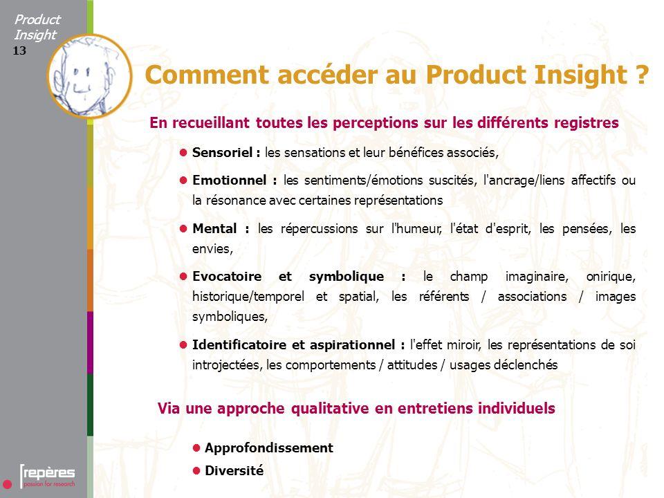 13 Comment accéder au Product Insight .