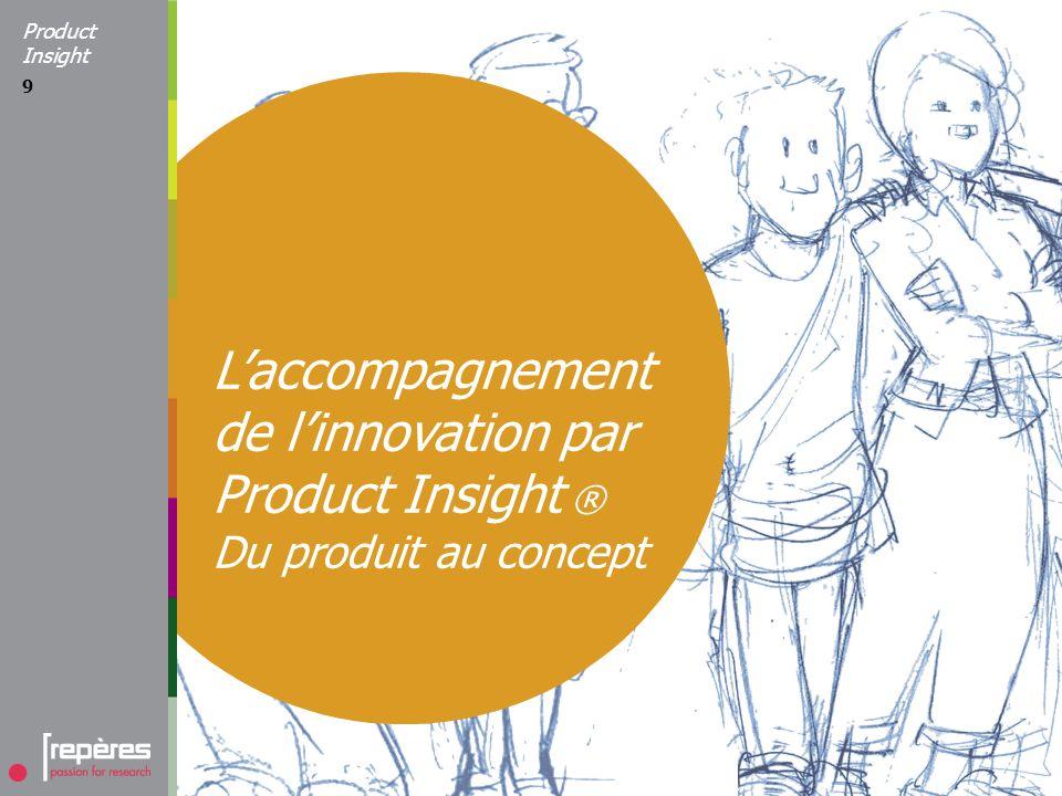 9 Laccompagnement de linnovation par Product Insight Du produit au concept Product Insight ®