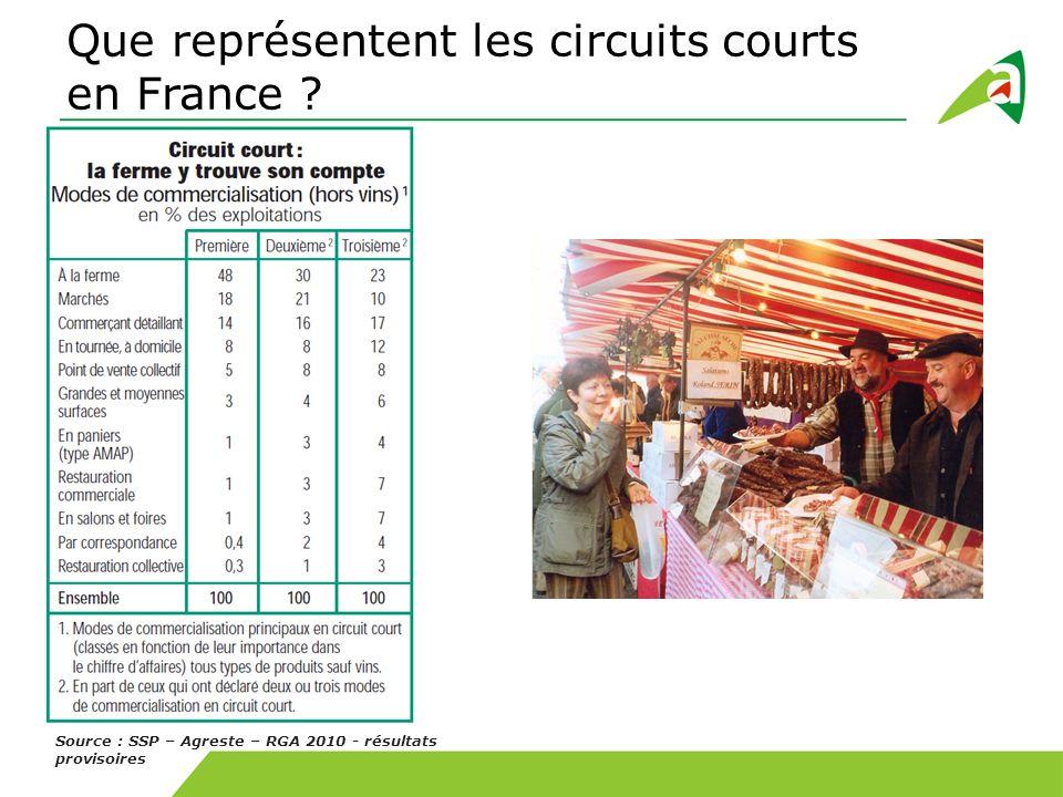 Présentation des Chambres dagriculture Etablissement Public Organisme de service Assemblée dElus (4200)