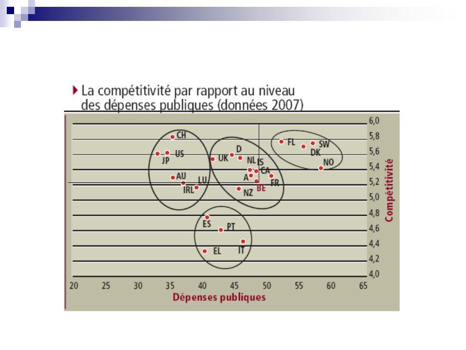 Une autre étude….