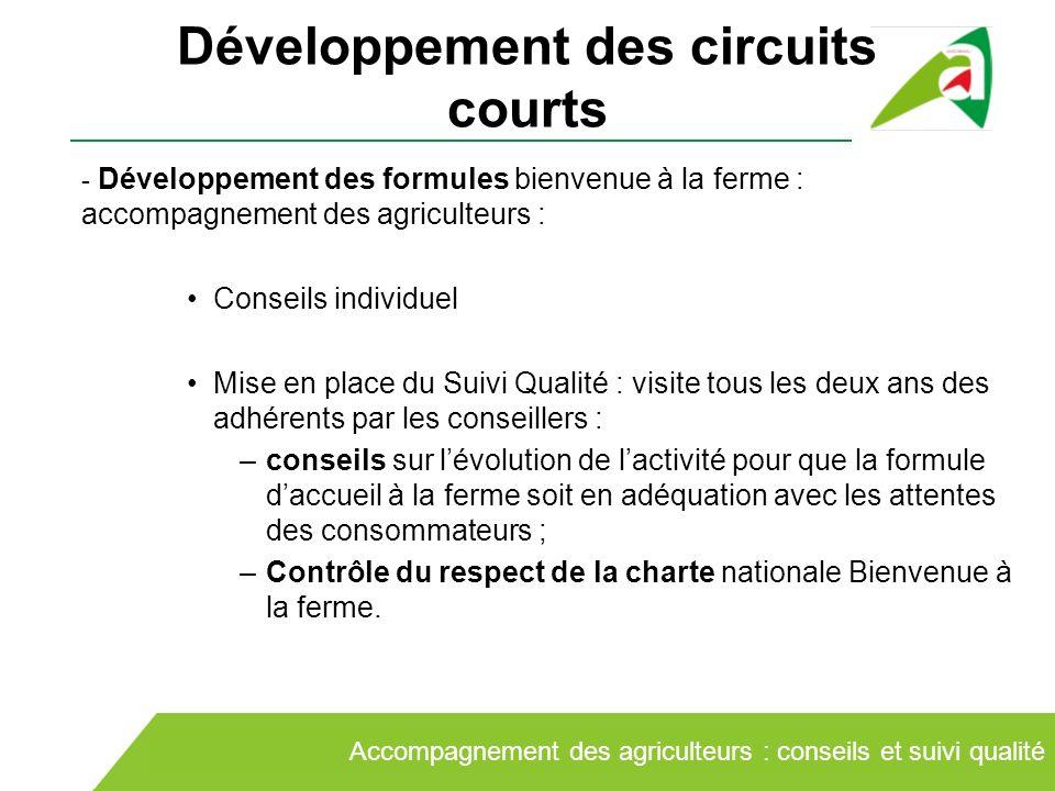 Développement des circuits courts - Développement des formules bienvenue à la ferme : accompagnement des agriculteurs : Conseils individuel Mise en pl