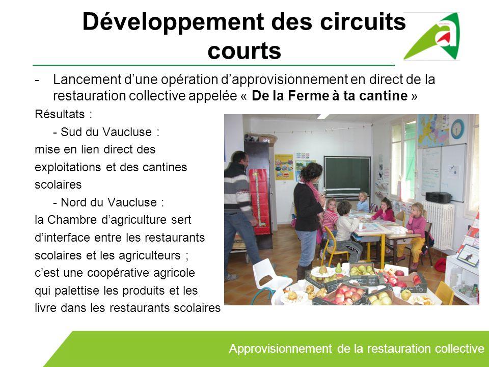 Développement des circuits courts -Lancement dune opération dapprovisionnement en direct de la restauration collective appelée « De la Ferme à ta cant