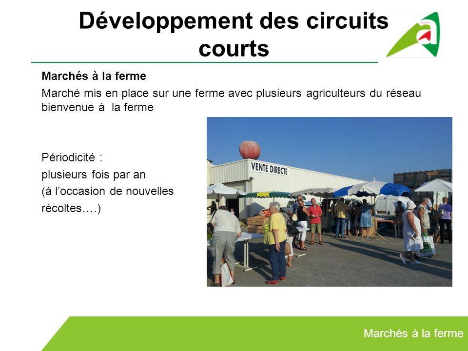 Développement des circuits courts Marchés à la ferme Marché mis en place sur une ferme avec plusieurs agriculteurs du réseau bienvenue à la ferme Péri