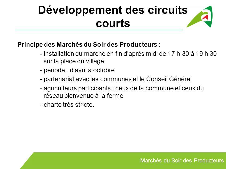 Développement des circuits courts Principe des Marchés du Soir des Producteurs : - installation du marché en fin daprès midi de 17 h 30 à 19 h 30 sur