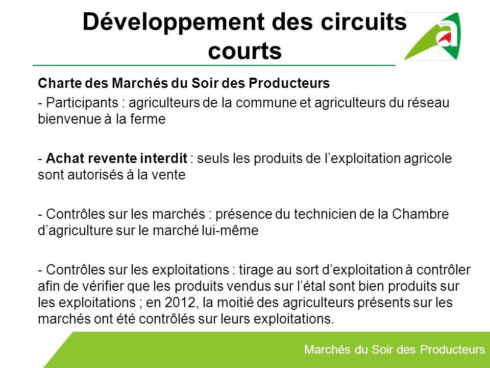 Développement des circuits courts Charte des Marchés du Soir des Producteurs - Participants : agriculteurs de la commune et agriculteurs du réseau bie