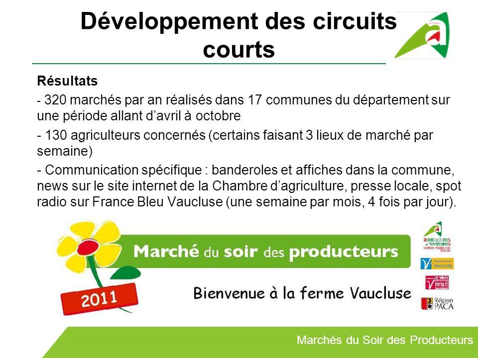 Développement des circuits courts Résultats - 320 marchés par an réalisés dans 17 communes du département sur une période allant davril à octobre - 13