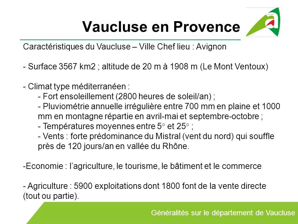 Vaucluse en Provence Caractéristiques du Vaucluse – Ville Chef lieu : Avignon - Surface 3567 km2 ; altitude de 20 m à 1908 m (Le Mont Ventoux) - Clima