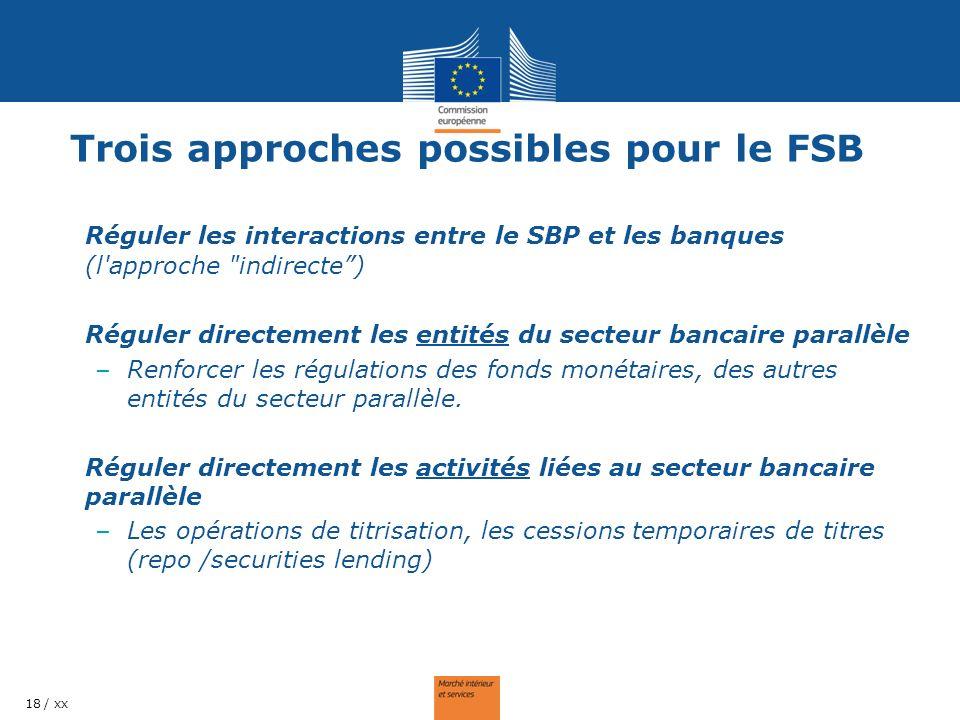 Les travaux dans le cadre international 10/01/2014 Interactions SBP / Secteur bancaire Travaux menés par le Comité de Bâle WS 1 Fonds monétaires Recommandations publiées par l OICV WS 2 Autres entités du SBP Travaux en cours du FSB WS 3 Titrisation Recommandations de l OICV WS 4 Cessions temporaires de titres Travaux en cours du FSB WS 5