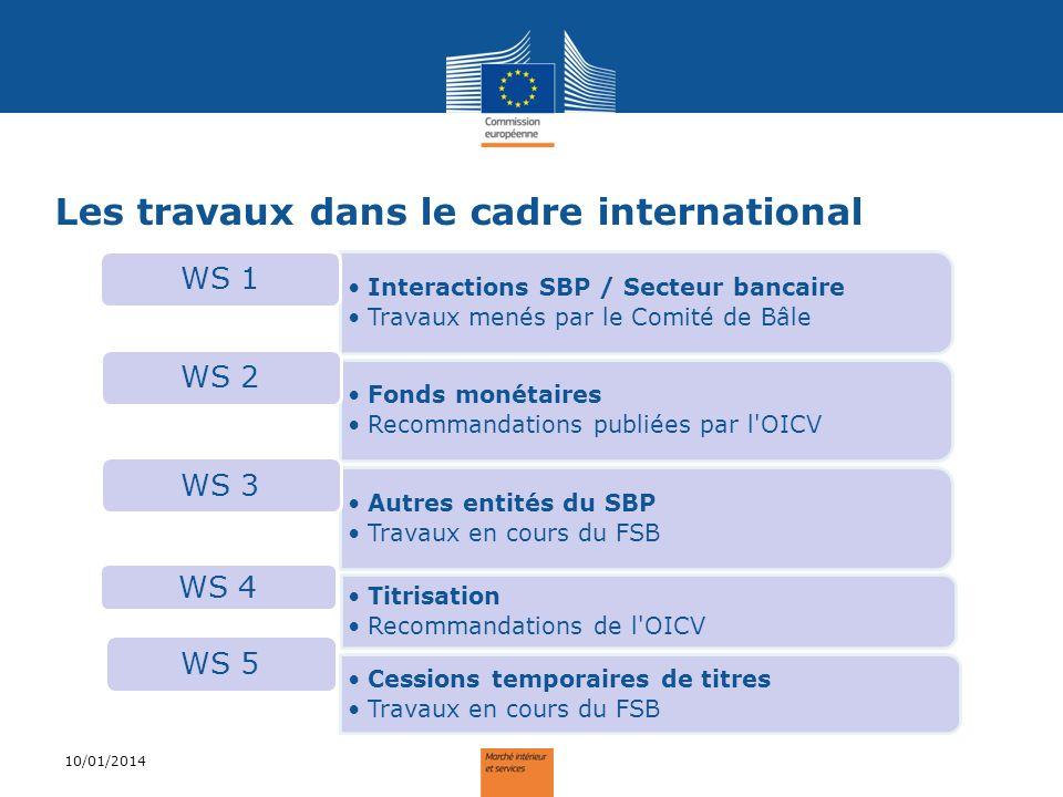 Les travaux dans le cadre international 10/01/2014 Interactions SBP / Secteur bancaire Travaux menés par le Comité de Bâle WS 1 Fonds monétaires Recom