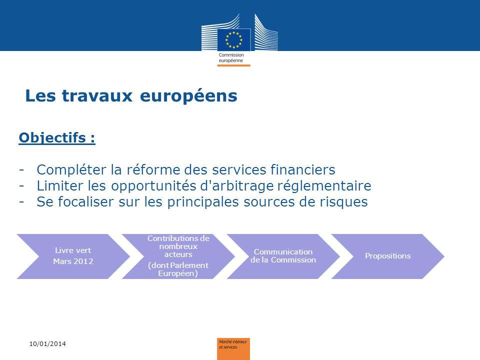Les travaux européens Livre vert Mars 2012 Contributions de nombreux acteurs (dont Parlement Européen) Communication de la Commission Propositions 10/